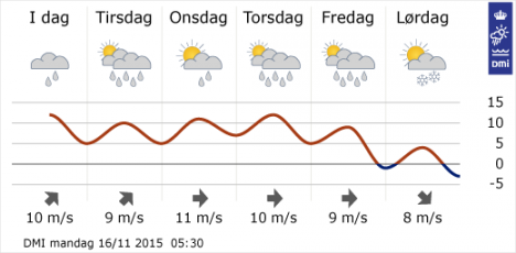 DMI's six-day forecast, released on Monday. Image: DMI