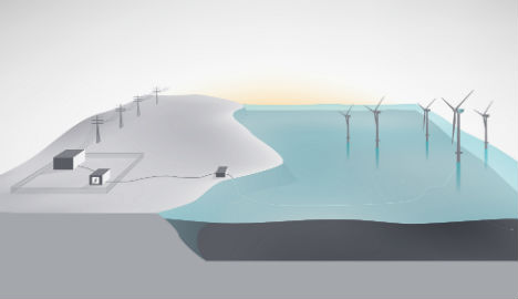 Statoil launches giant battery for offshore wind