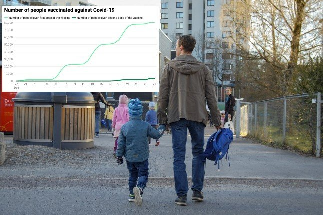 Nine charts and graphs that reveal the state of Norway's Covid-19 epidemic